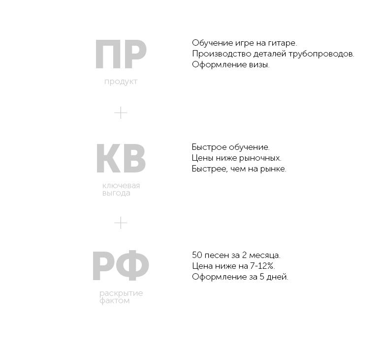 Formula prodajushhego diskriptora opisaniya sajta